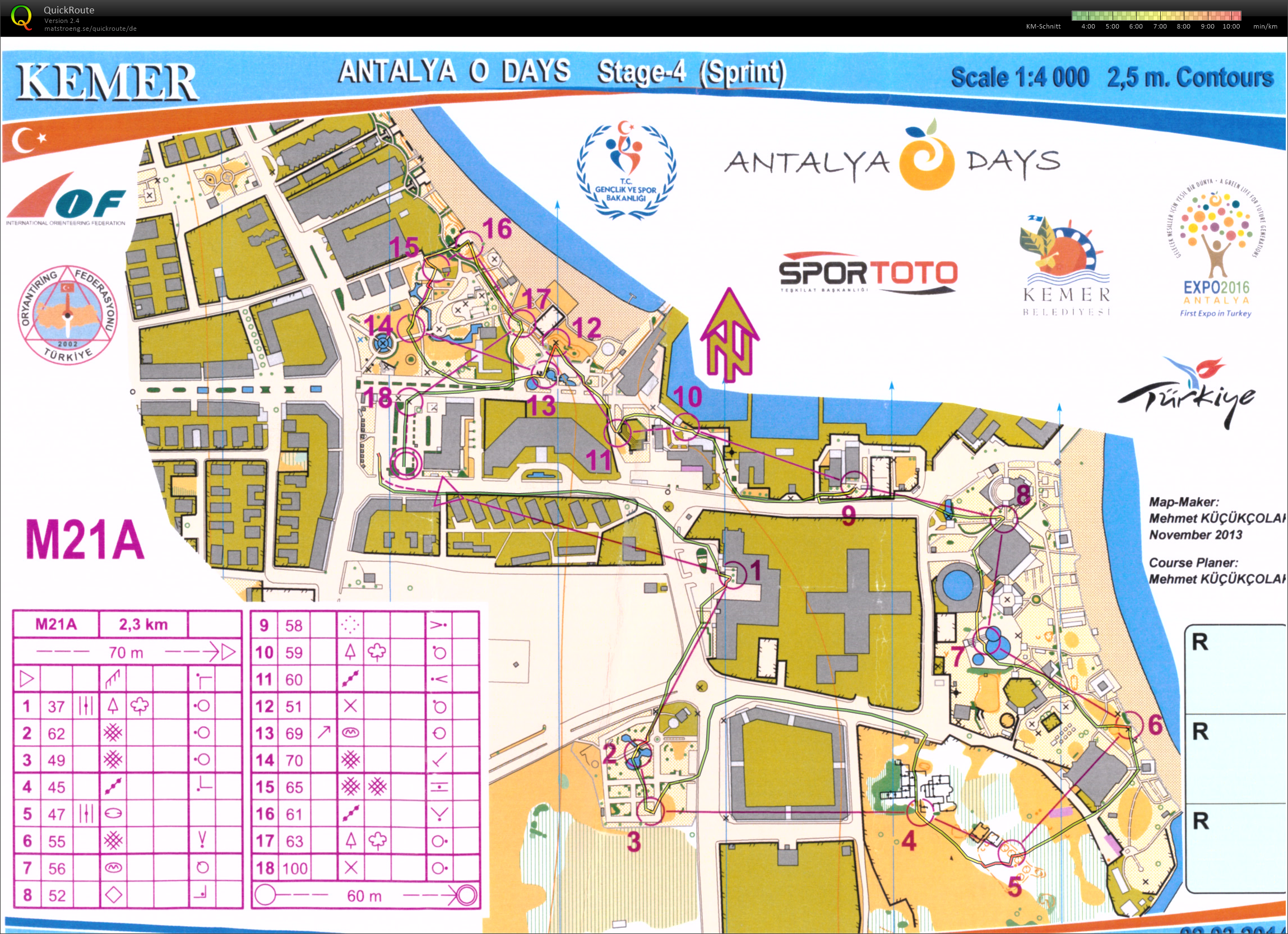 Antalya O Days - Sprint (02.03.2014)