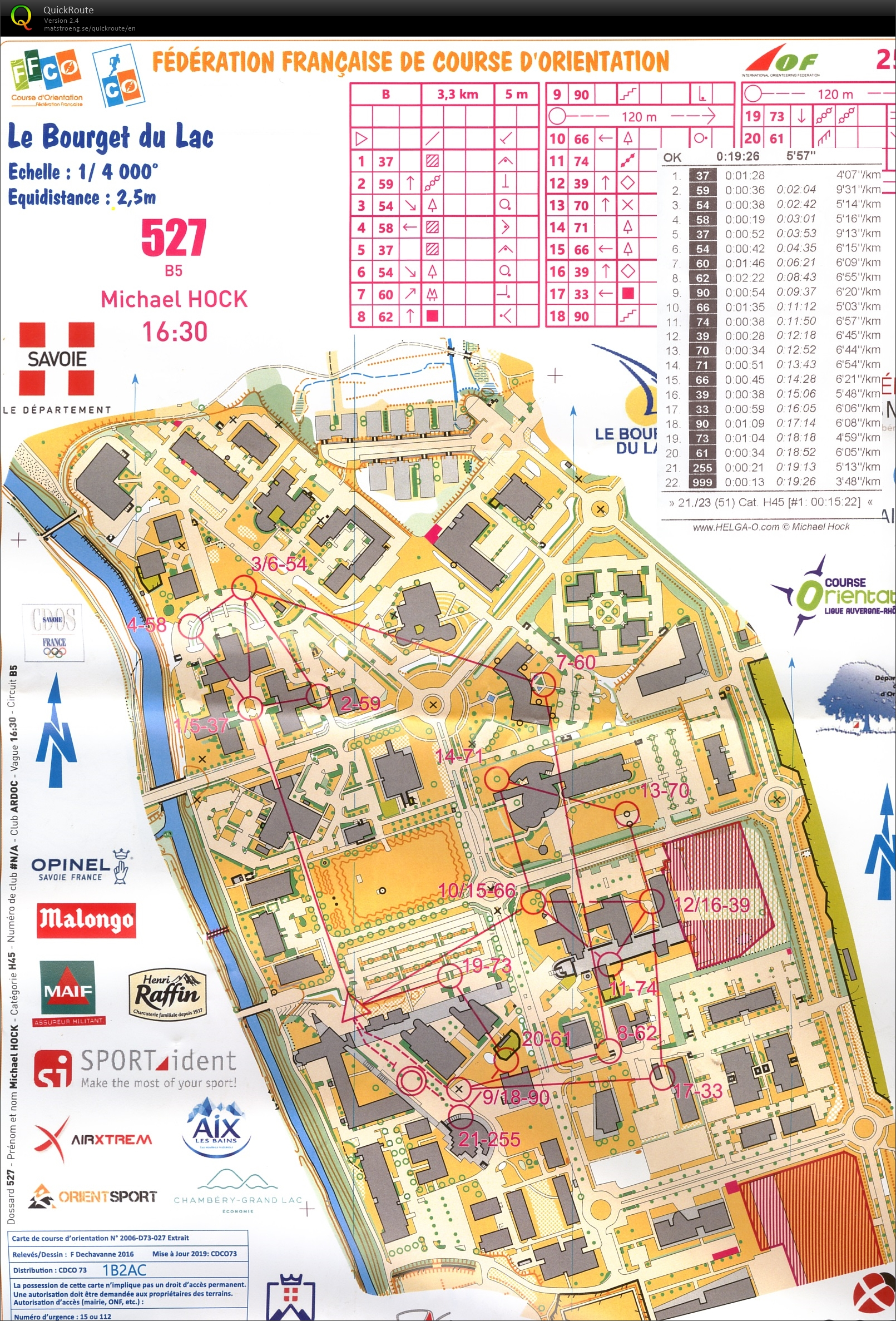Sprint Open Mass Start (31.05.2019)